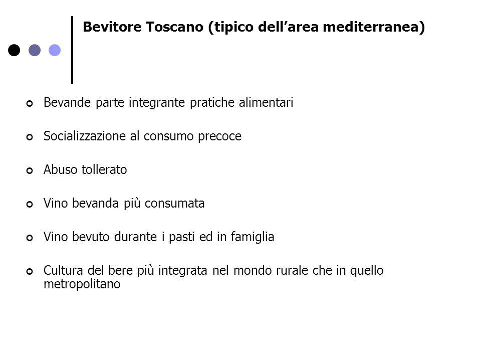 Bevitore Toscano (tipico dell'area mediterranea) Bevande parte integrante pratiche alimentari Socializzazione al consumo precoce Abuso tollerato Vino bevanda più consumata Vino bevuto durante i pasti ed in famiglia Cultura del bere più integrata nel mondo rurale che in quello metropolitano