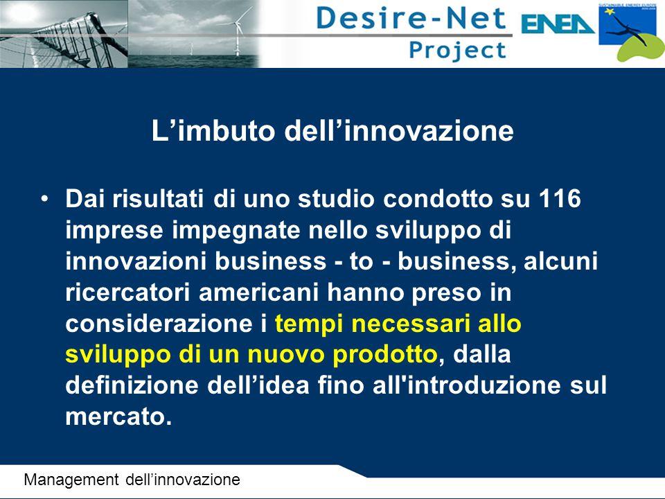 L'imbuto dell'innovazione Dai risultati di uno studio condotto su 116 imprese impegnate nello sviluppo di innovazioni business - to - business, alcuni
