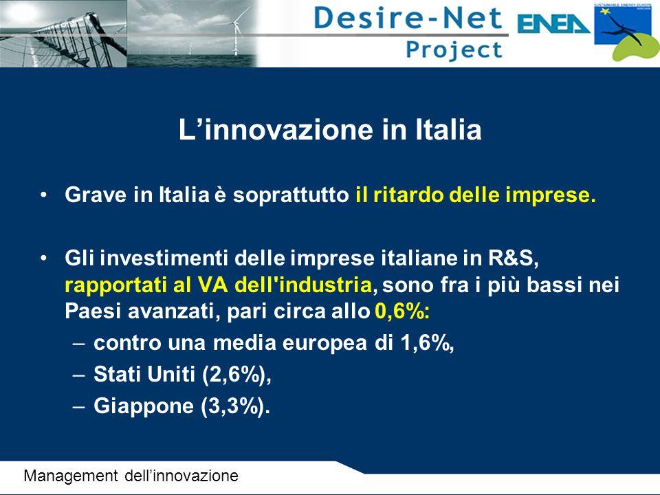 L'innovazione in Italia Grave in Italia è soprattutto il ritardo delle imprese. Gli investimenti delle imprese italiane in R&S, rapportati al VA dell'