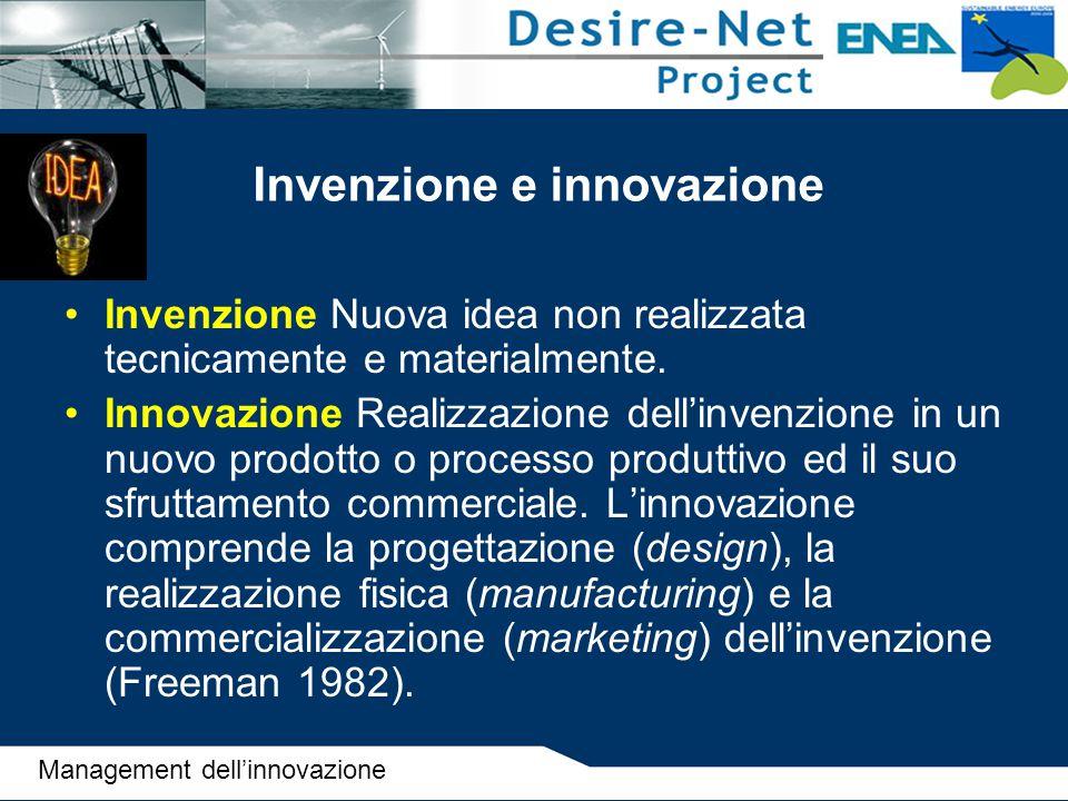 Invenzione e innovazione Invenzione Nuova idea non realizzata tecnicamente e materialmente. Innovazione Realizzazione dell'invenzione in un nuovo prod