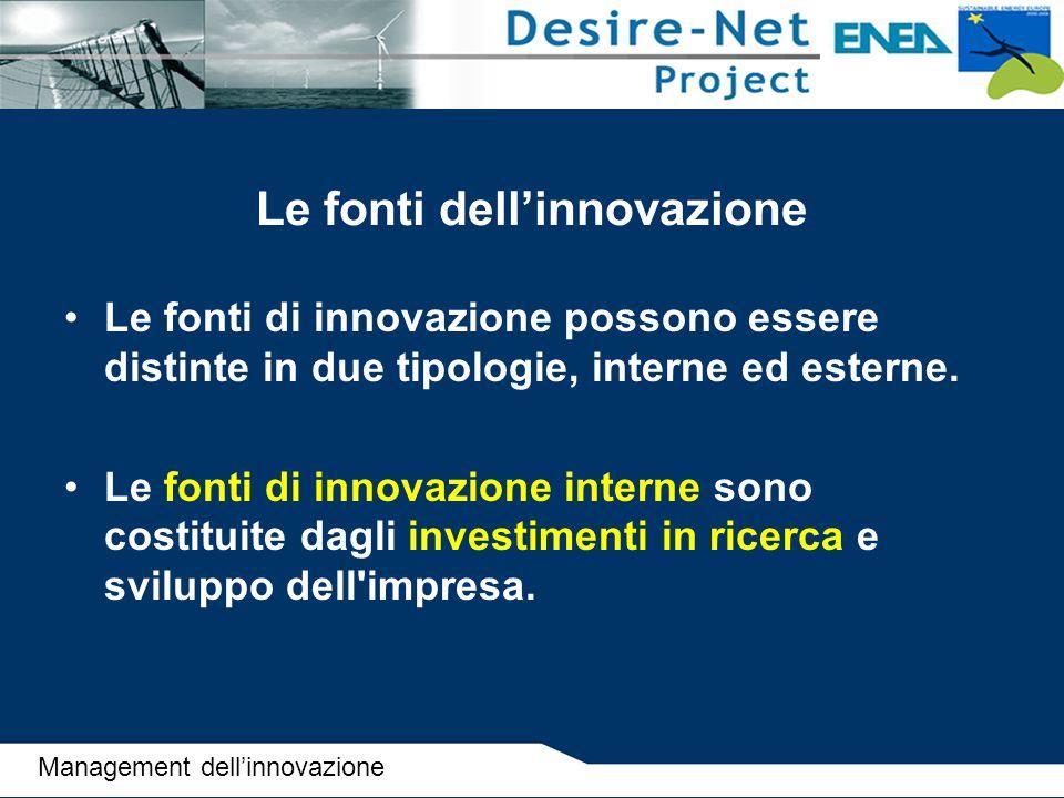 Le fonti dell'innovazione Le fonti di innovazione possono essere distinte in due tipologie, interne ed esterne. Le fonti di innovazione interne sono c