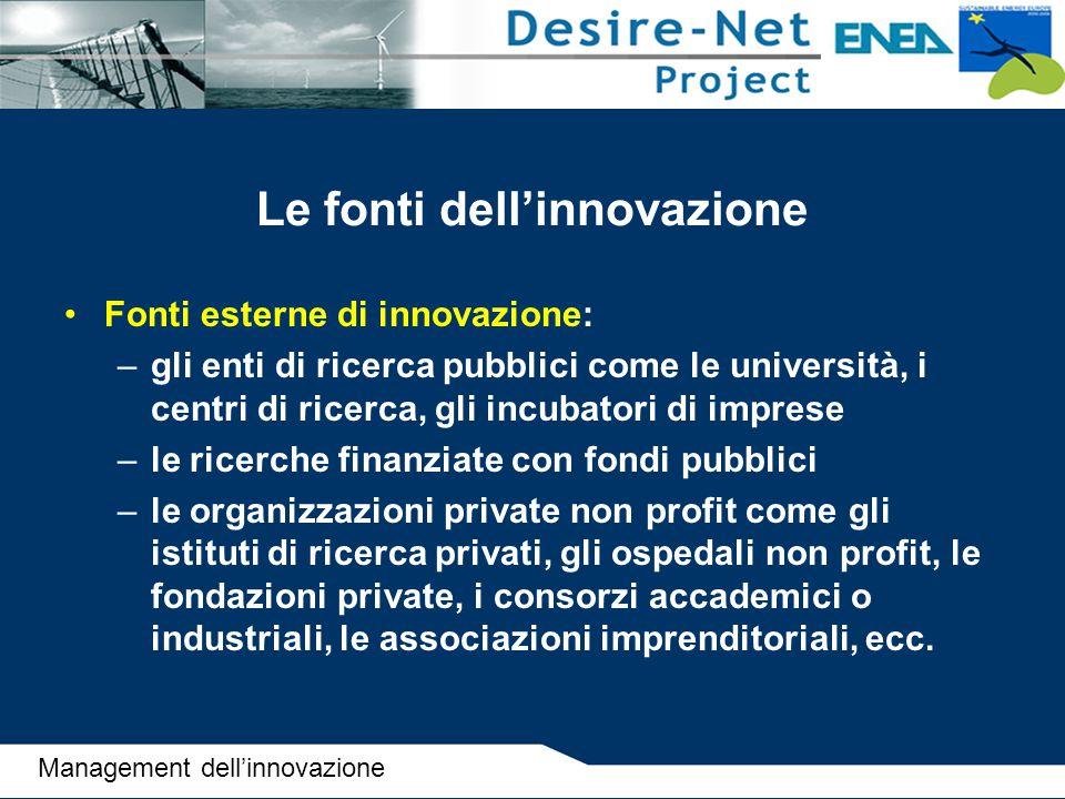 Le fonti dell'innovazione Fonti esterne di innovazione: –gli enti di ricerca pubblici come le università, i centri di ricerca, gli incubatori di impre