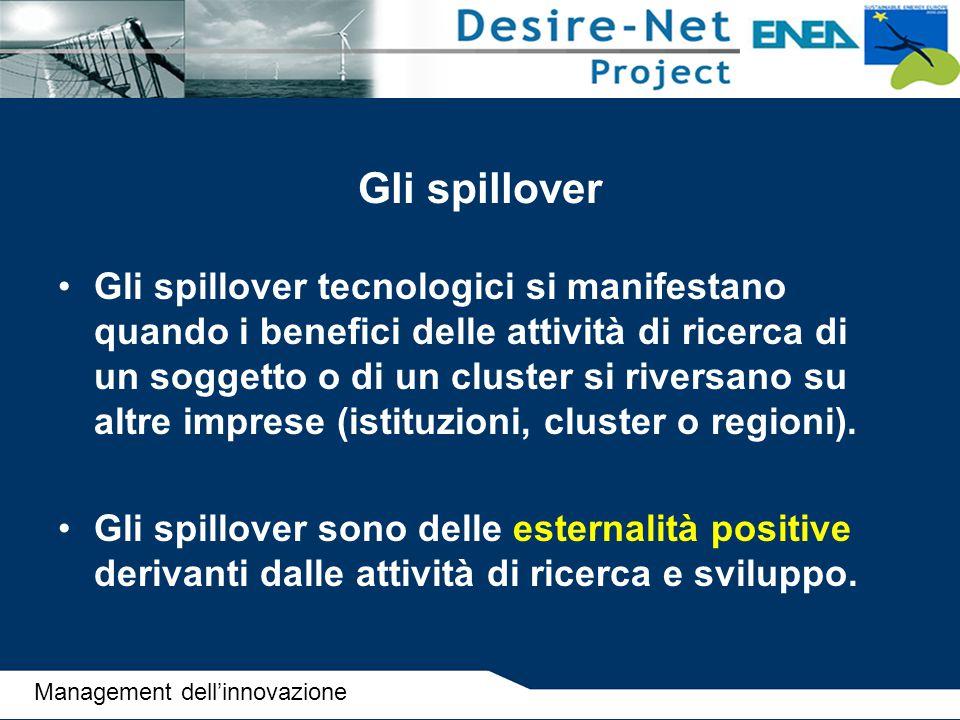 Gli spillover Gli spillover tecnologici si manifestano quando i benefici delle attività di ricerca di un soggetto o di un cluster si riversano su altr