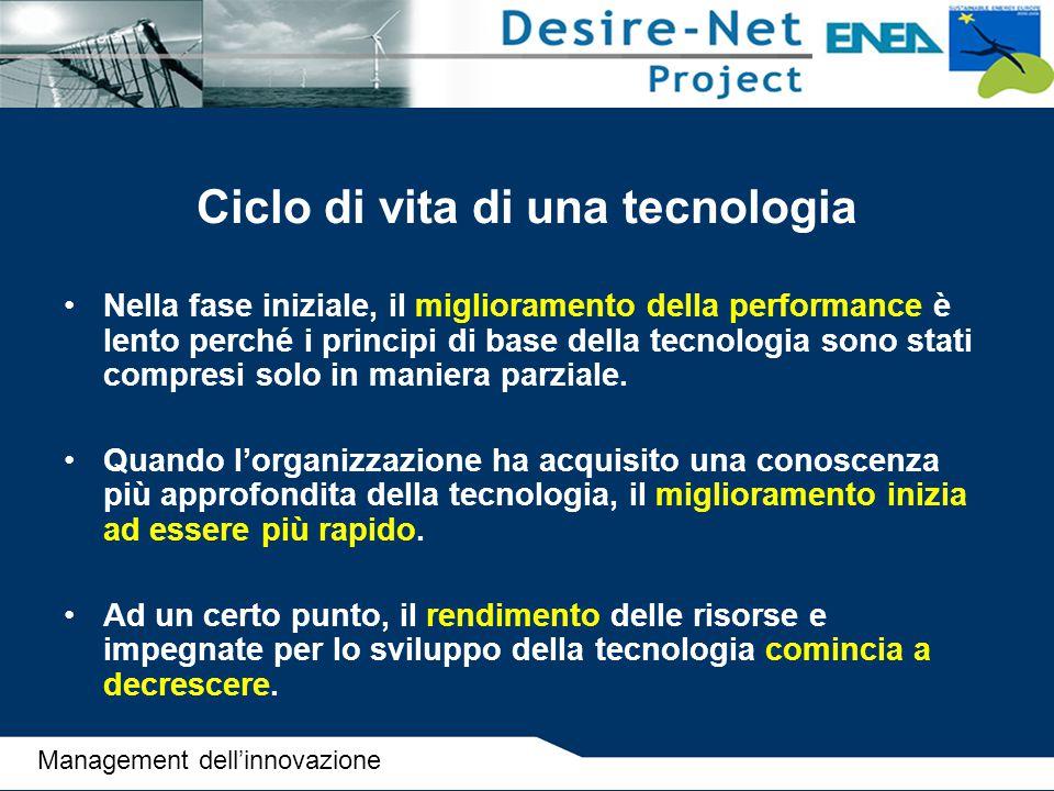 Ciclo di vita di una tecnologia Nella fase iniziale, il miglioramento della performance è lento perché i principi di base della tecnologia sono stati