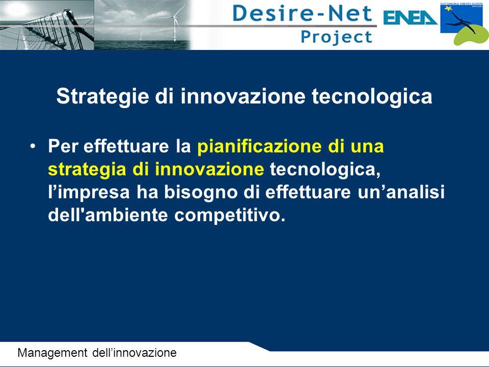 Strategie di innovazione tecnologica Per effettuare la pianificazione di una strategia di innovazione tecnologica, I'impresa ha bisogno di effettuare