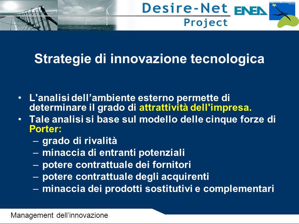 Strategie di innovazione tecnologica L'analisi dell'ambiente esterno permette di determinare il grado di attrattività dell'impresa. Tale analisi si ba