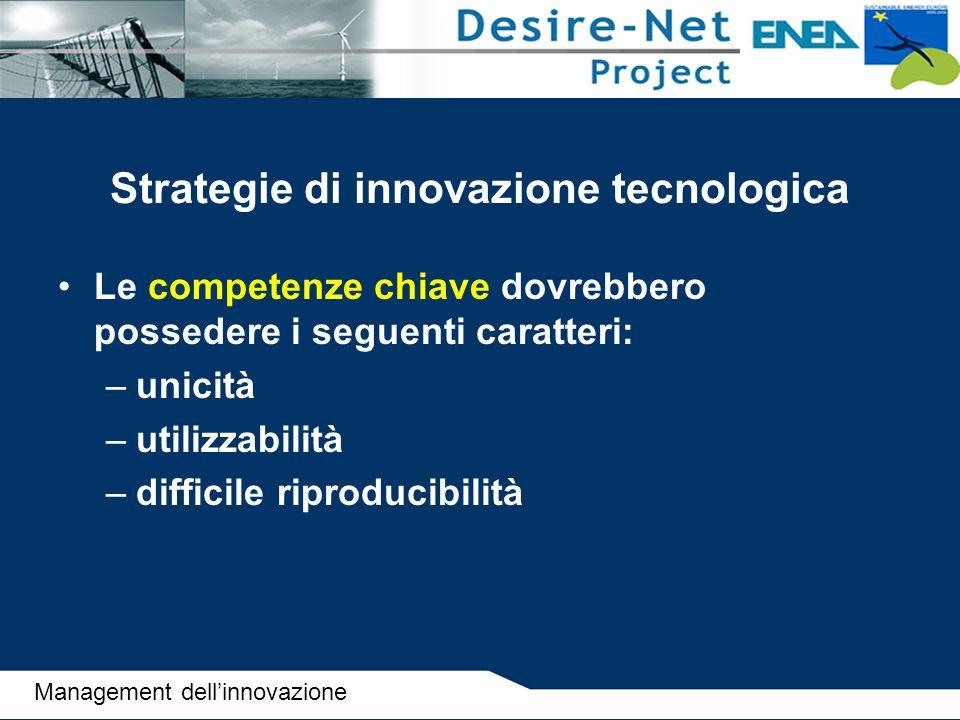 Strategie di innovazione tecnologica Le competenze chiave dovrebbero possedere i seguenti caratteri: –unicità –utilizzabilità –difficile riproducibili