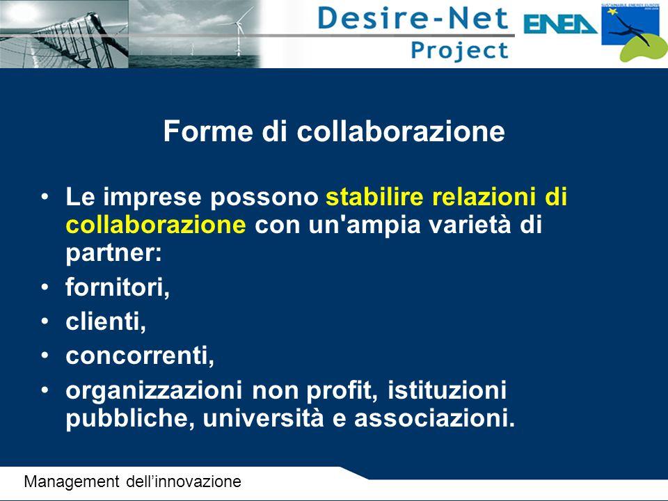 Forme di collaborazione Le imprese possono stabilire relazioni di collaborazione con un'ampia varietà di partner: fornitori, clienti, concorrenti, org