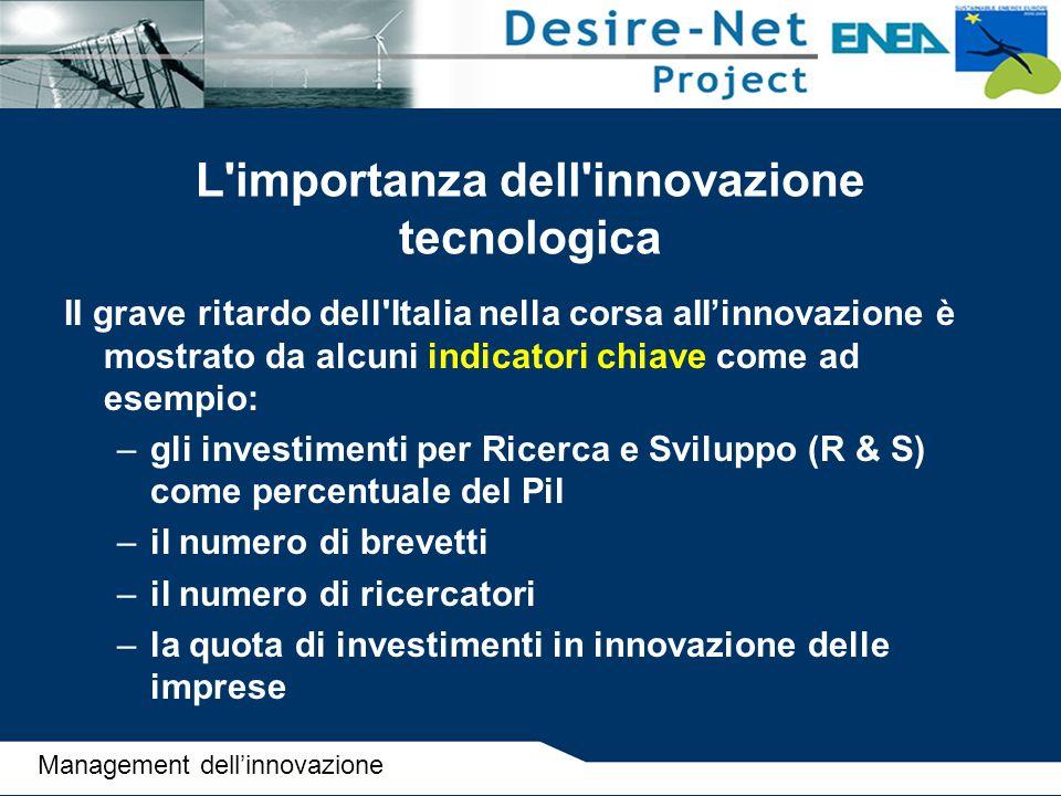 L'innovazione in Italia Con riferimento agli investimenti complessivi in R&S, l'Italia è all ottavo posto in valore assoluto, al diciannovesimo posto come R&S per abitante: appena 268 dollari.