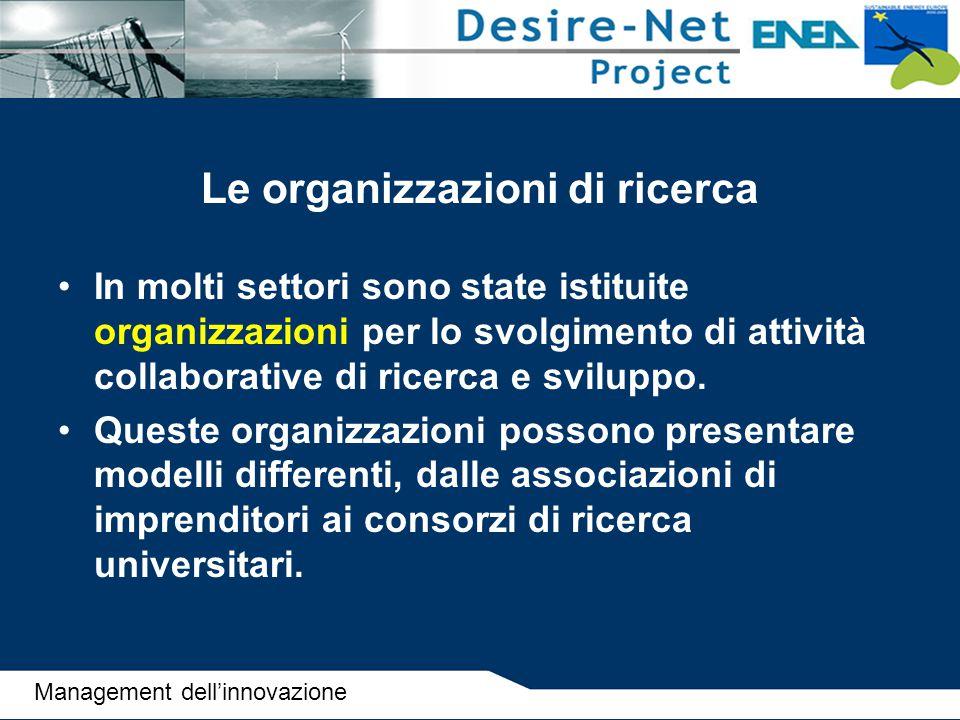 Le organizzazioni di ricerca In molti settori sono state istituite organizzazioni per lo svolgimento di attività collaborative di ricerca e sviluppo.