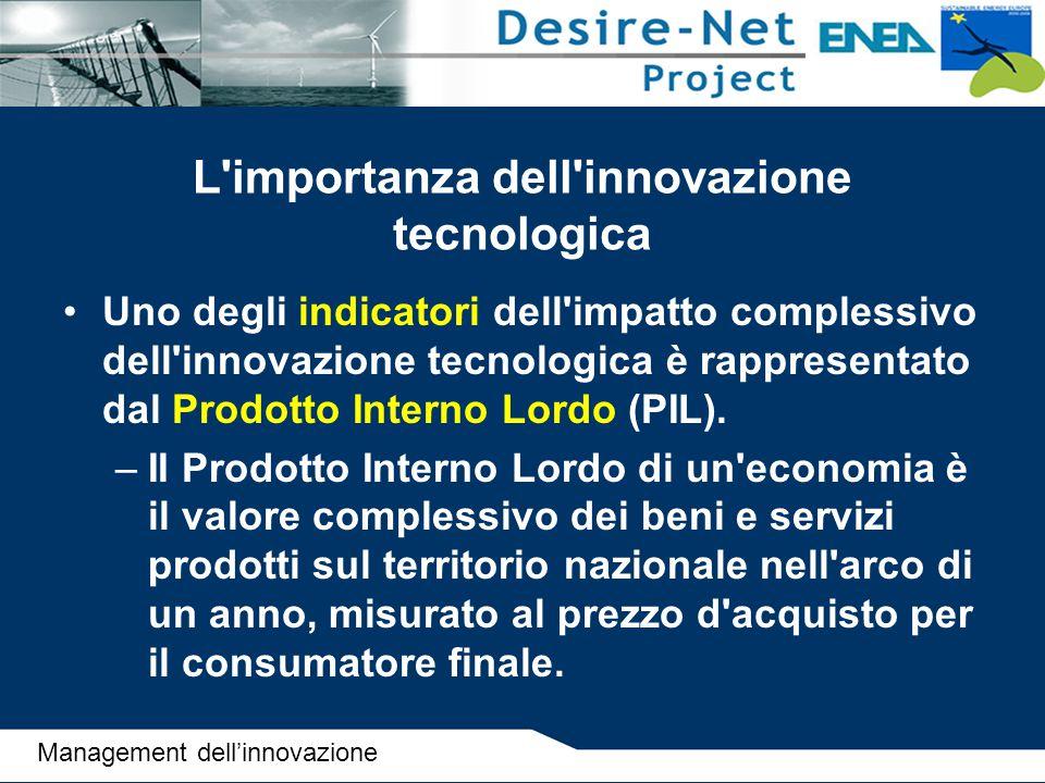 Le forme dell'innovazione Le innovazioni tecnologiche vengono o classificate: –innovazioni di processo ed innovazioni di prodotto –innovazioni radicali ed innovazioni incrementali –innovazioni architetturali e innovazioni modulari Management dell'innovazione