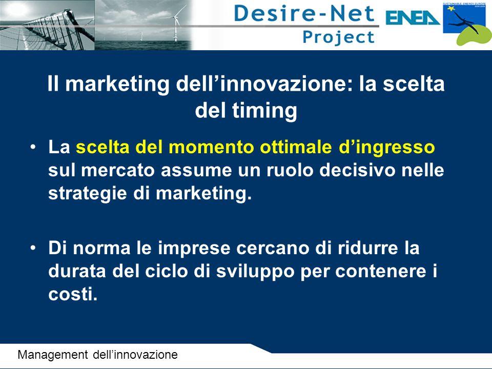 Il marketing dell'innovazione: la scelta del timing La scelta del momento ottimale d'ingresso sul mercato assume un ruolo decisivo nelle strategie di
