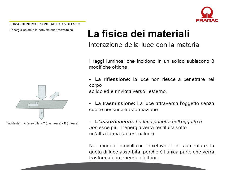 La fisica dei materiali CORSO DI INTRODUZIONE AL FOTOVOLTAICO L'energia solare e la conversione fotovoltaica Interazione della luce con la materia I r