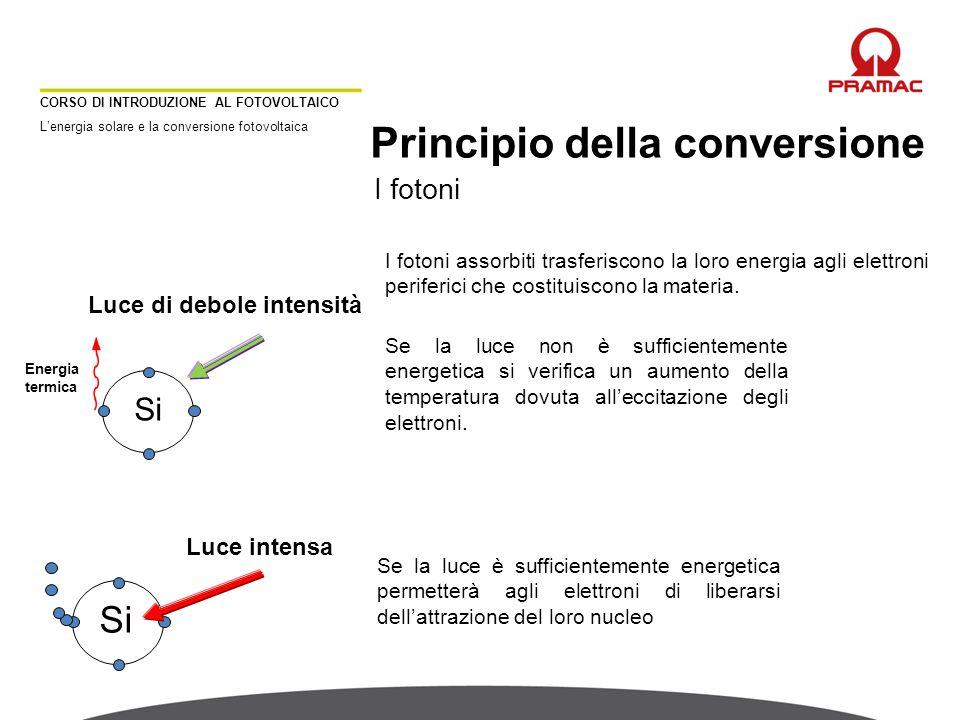 Principio della conversione CORSO DI INTRODUZIONE AL FOTOVOLTAICO L'energia solare e la conversione fotovoltaica I fotoni Se la luce non è sufficiente