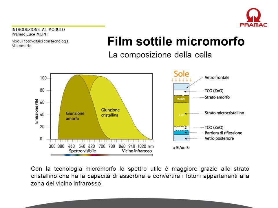 INTRODUZIONE AL MODULO Pramac Luce MCPH Moduli fotovoltaici con tecnologia Micromorfo Film sottile micromorfo La composizione della cella Con la tecno