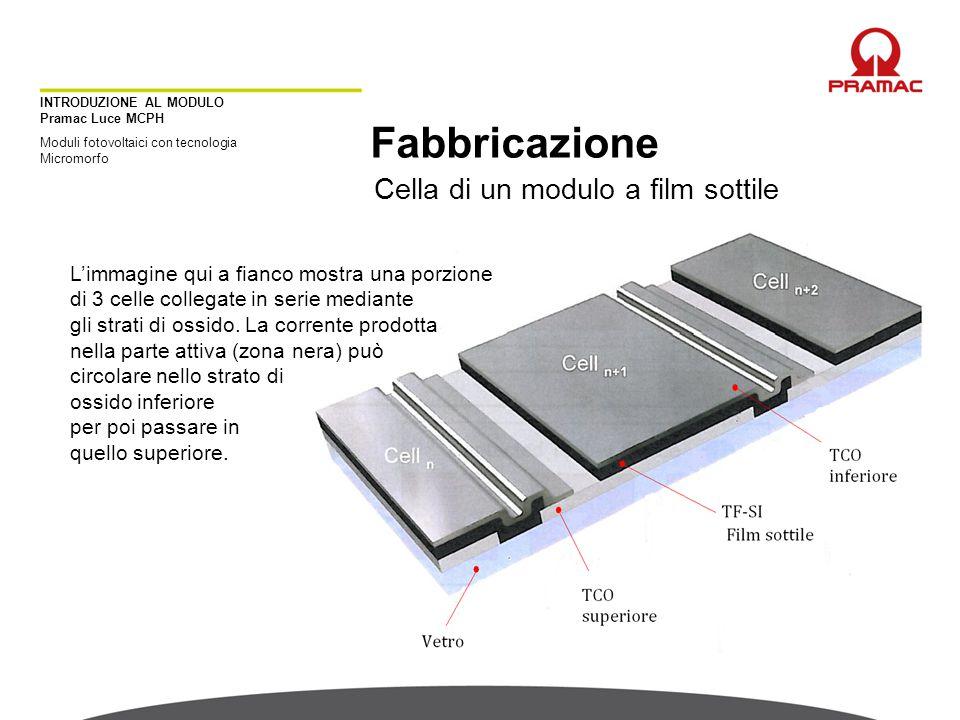 INTRODUZIONE AL MODULO Pramac Luce MCPH Moduli fotovoltaici con tecnologia Micromorfo Fabbricazione Cella di un modulo a film sottile L'immagine qui a