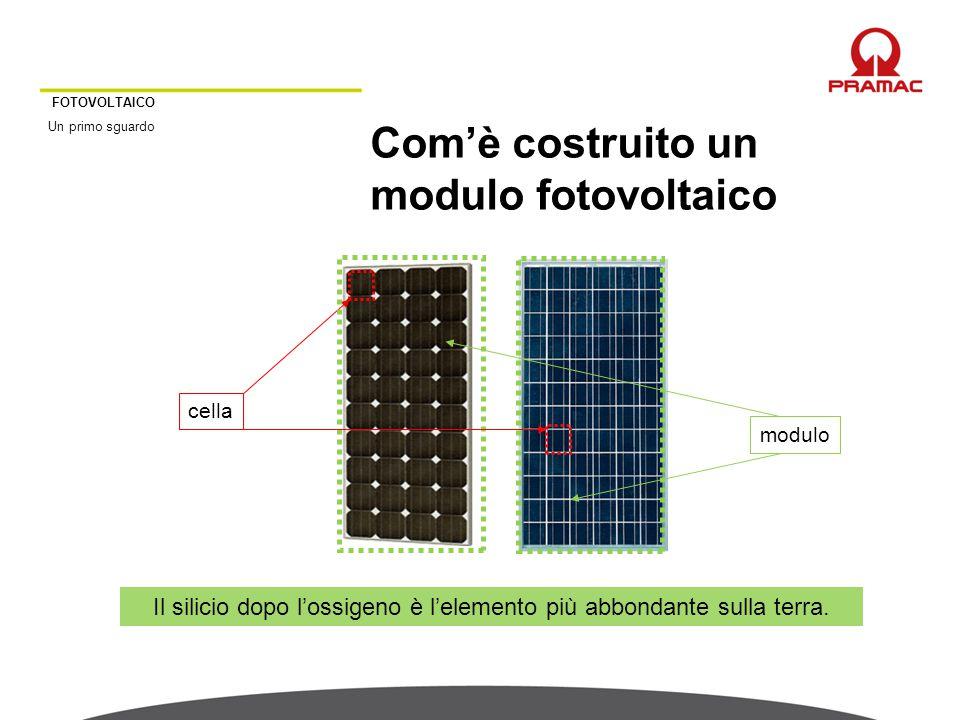 FOTOVOLTAICO Un primo sguardo Com'è costruito un modulo fotovoltaico cella modulo Il silicio dopo l'ossigeno è l'elemento più abbondante sulla terra.