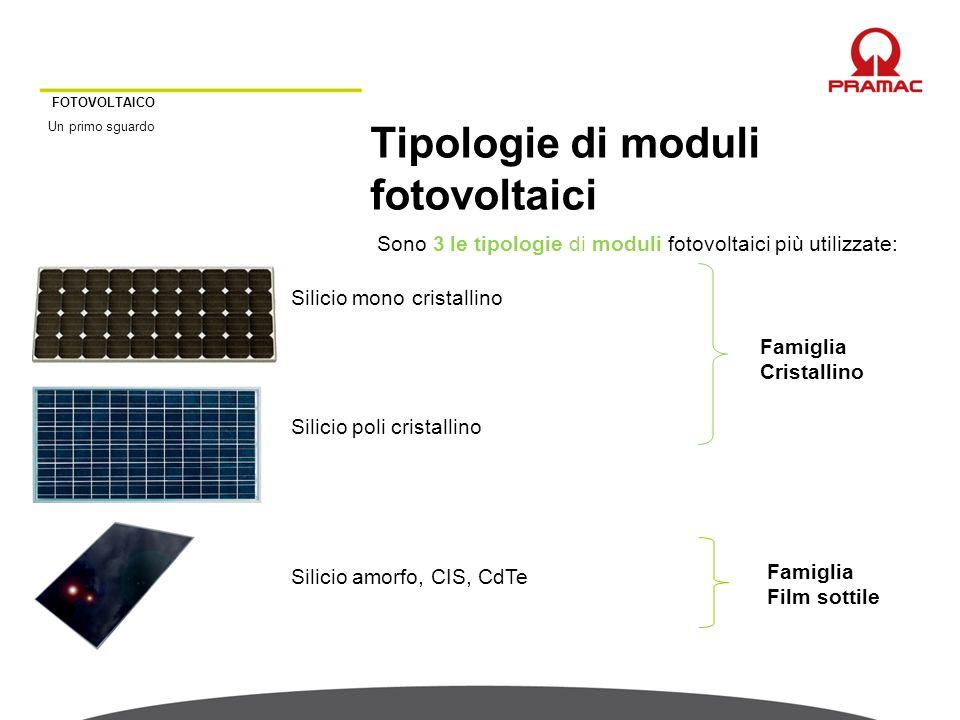 FOTOVOLTAICO Un primo sguardo Tipologie di moduli fotovoltaici Sono 3 le tipologie di moduli fotovoltaici più utilizzate: Silicio mono cristallino Sil