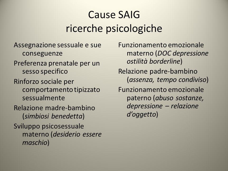 Cause SAIG ricerche psicologiche Assegnazione sessuale e sue conseguenze Preferenza prenatale per un sesso specifico Rinforzo sociale per comportament