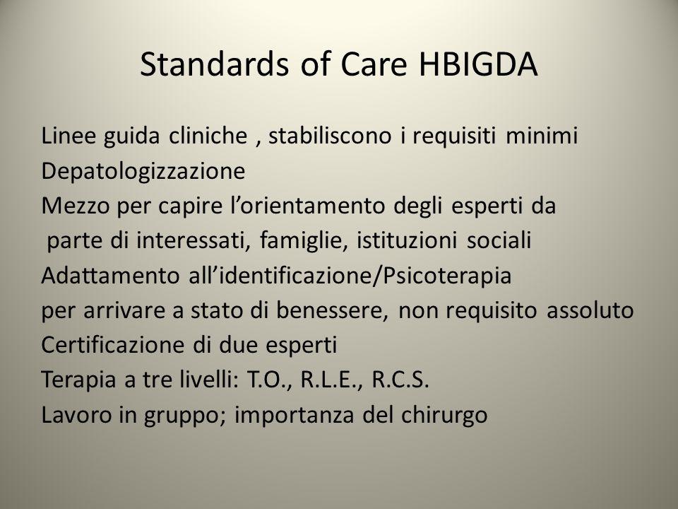 Standards of Care HBIGDA Linee guida cliniche, stabiliscono i requisiti minimi Depatologizzazione Mezzo per capire l'orientamento degli esperti da par