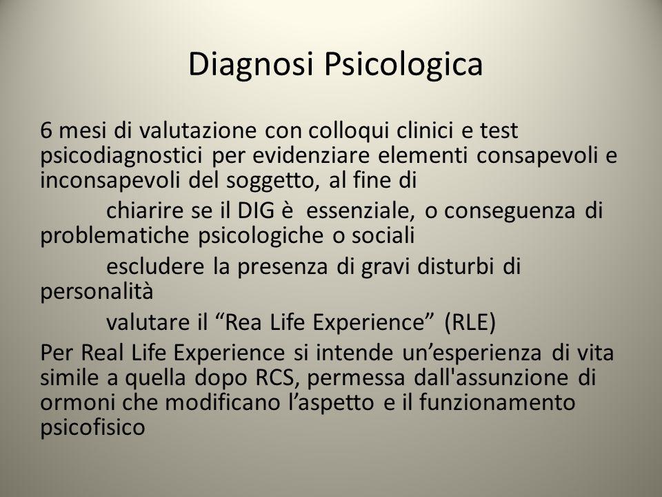 Diagnosi Psicologica 6 mesi di valutazione con colloqui clinici e test psicodiagnostici per evidenziare elementi consapevoli e inconsapevoli del sogge