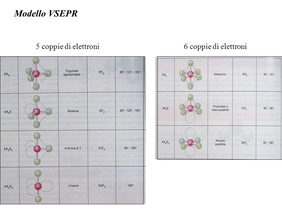 Modello VSEPR 5 coppie di elettroni6 coppie di elettroni