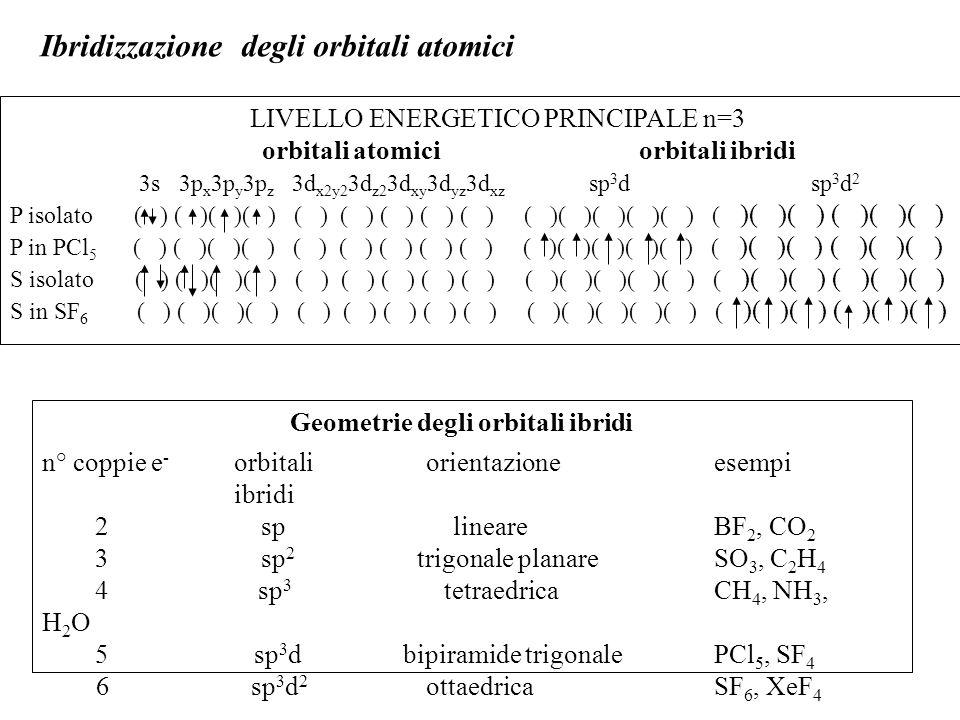 Polarità delle molecole Una molecola polare contiene poli positivi e negativi dovuti alla presenza di parziali cariche positive e negative in punti diversi della struttura.