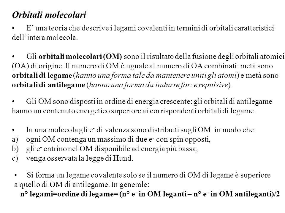 Orbitali molecolari OM da OA 2p OM da OA 1s