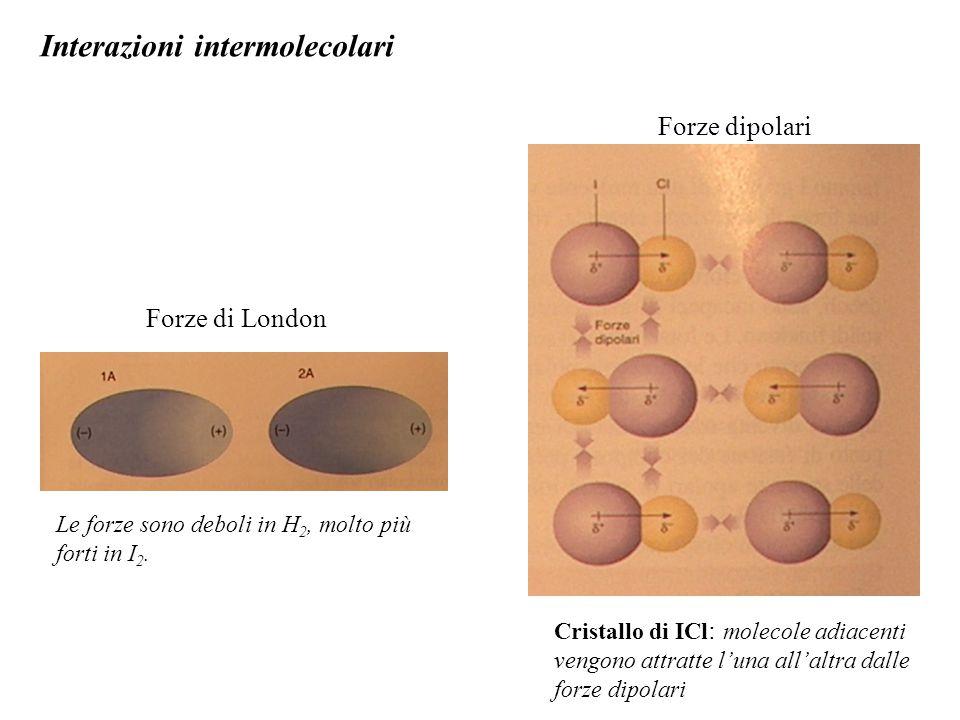 Forze dipolari Cristallo di ICl : molecole adiacenti vengono attratte l'una all'altra dalle forze dipolari Forze di London Le forze sono deboli in H 2, molto più forti in I 2.