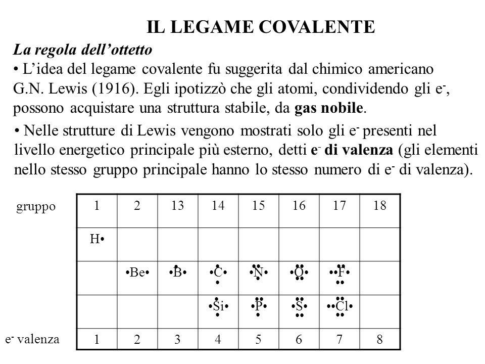 IL LEGAME COVALENTE La regola dell'ottetto L'idea del legame covalente fu suggerita dal chimico americano G.N.