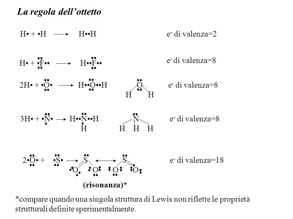 H + HHHe - di valenza=2 H + F HF 2H + OHOHO e - di valenza=8 H H 3H + N HNH N e - di valenza=8 H H H H 2O + S S S e - di valenza=18 O O O O (risonanza)* *compare quando una singola struttura di Lewis non riflette le proprietà strutturali definite sperimentalmente.