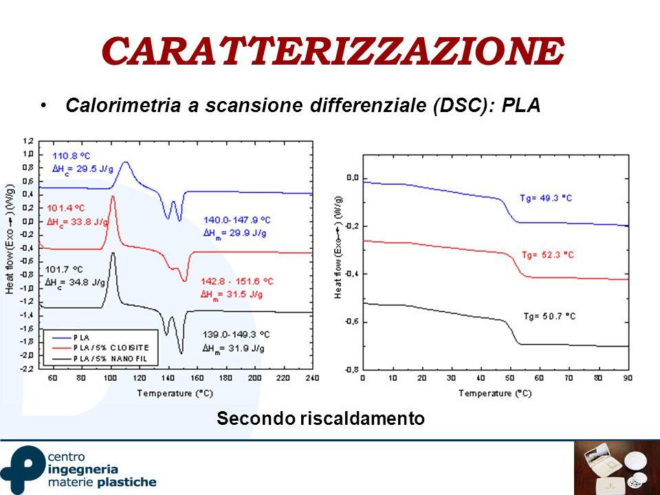 CARATTERIZZAZIONE Calorimetria a scansione differenziale (DSC): PLA Secondo riscaldamento