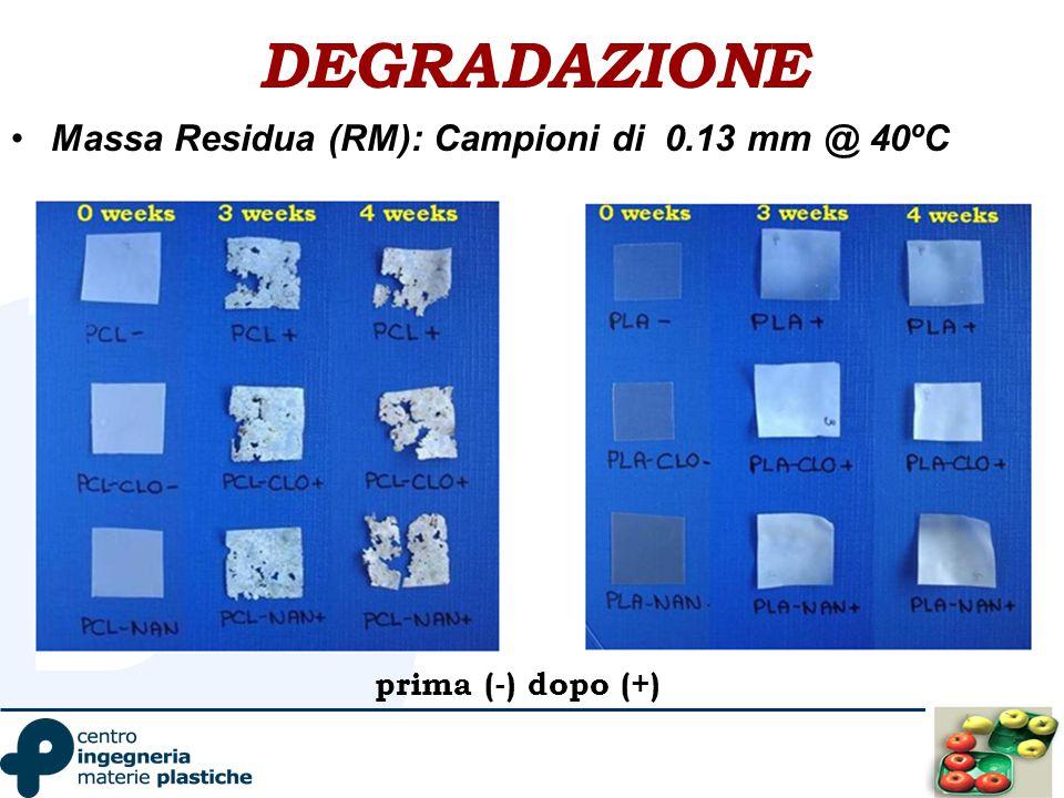 DEGRADAZIONE Massa Residua (RM): Campioni di 0.13 mm @ 40ºC prima (-) dopo (+)
