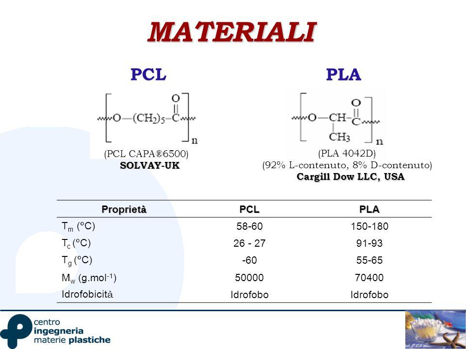 MATERIALI Propriet à PCLPLA T m ( º C) 58-60150-180 T c ( º C) 26 - 2791-93 T g ( º C) -6055-65 M w (g.mol -1 )5000070400 Idrofobicit à Idrofobo PCL P