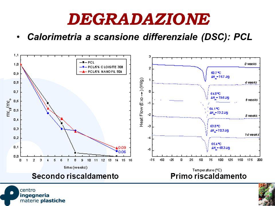 DEGRADAZIONE Calorimetria a scansione differenziale (DSC): PCL Primo riscaldamentoSecondo riscaldamento
