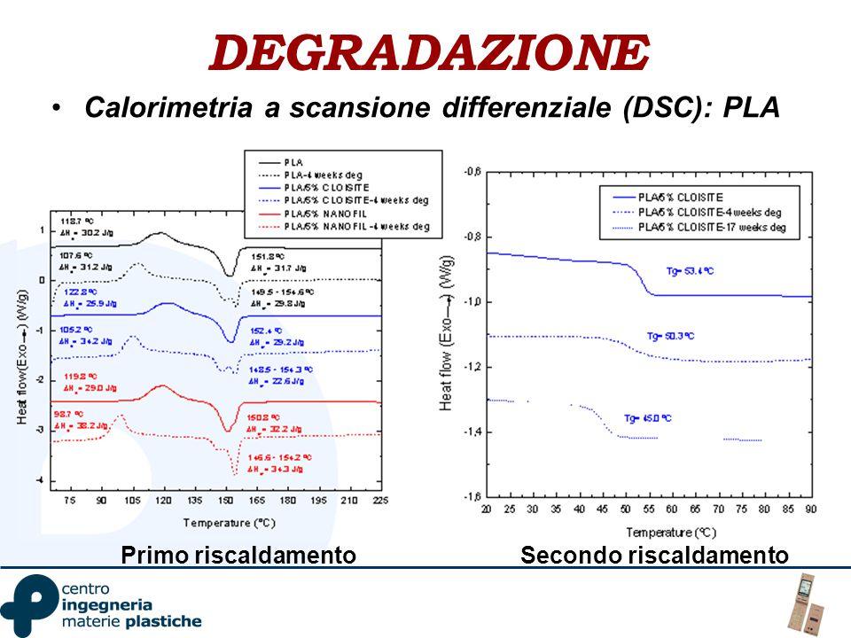 DEGRADAZIONE Calorimetria a scansione differenziale (DSC): PLA Primo riscaldamentoSecondo riscaldamento