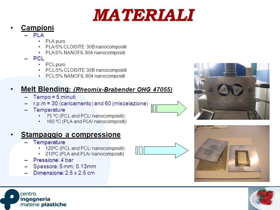 MATERIALI Campioni –PLA PLA puro PLA/5% CLOISITE 30B nanocompositi PLA/5% NANOFIL 804 nanocompositi –PCL PCL puro PCL/5% CLOISITE 30B nanocompositi PC