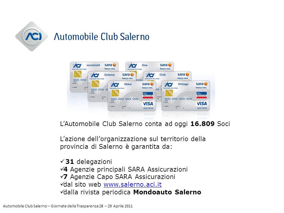 L'Automobile Club Salerno conta ad oggi 16.809 Soci L'azione dell'organizzazione sul territorio della provincia di Salerno è garantita da: 31 delegazi