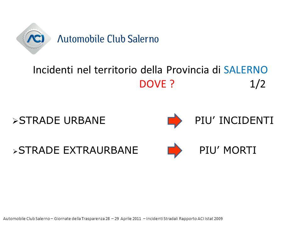 Incidenti nel territorio della Provincia di SALERNO DOVE ? 1/2  STRADE URBANE PIU' INCIDENTI  STRADE EXTRAURBANE PIU' MORTI Automobile Club Salerno