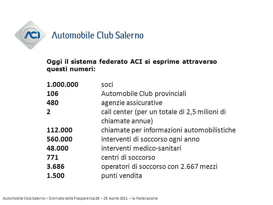 Oggi il sistema federato ACI si esprime attraverso questi numeri: 1.000.000 soci 106 Automobile Club provinciali 480 agenzie assicurative 2call center