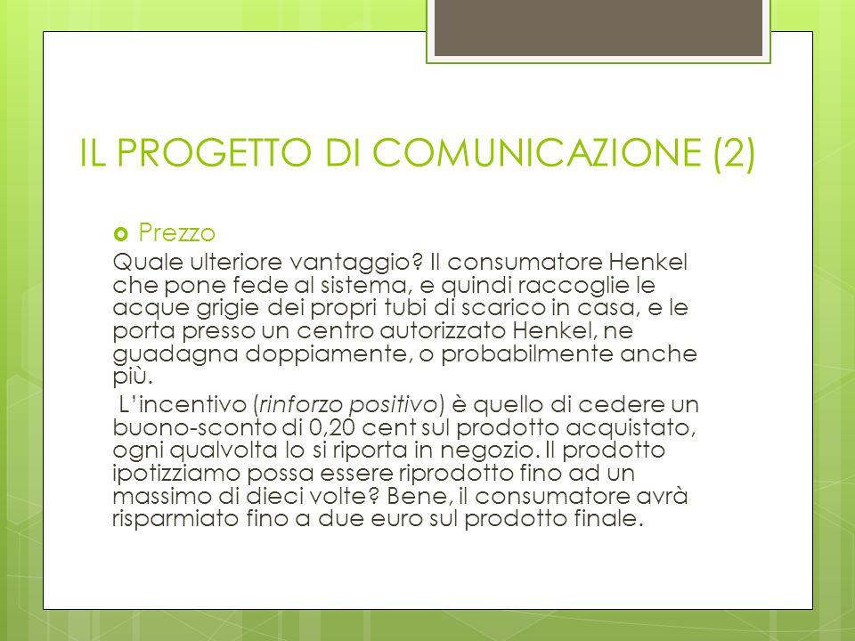IL PROGETTO DI COMUNICAZIONE (2)  Prezzo Quale ulteriore vantaggio.