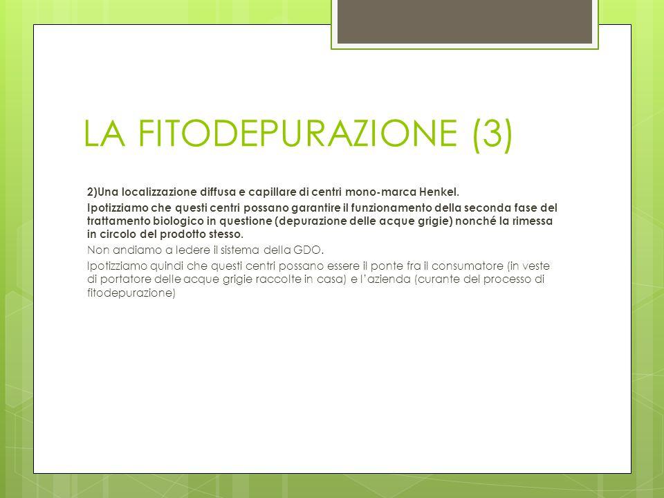 LA FITODEPURAZIONE (3) 2)Una localizzazione diffusa e capillare di centri mono-marca Henkel. Ipotizziamo che questi centri possano garantire il funzio