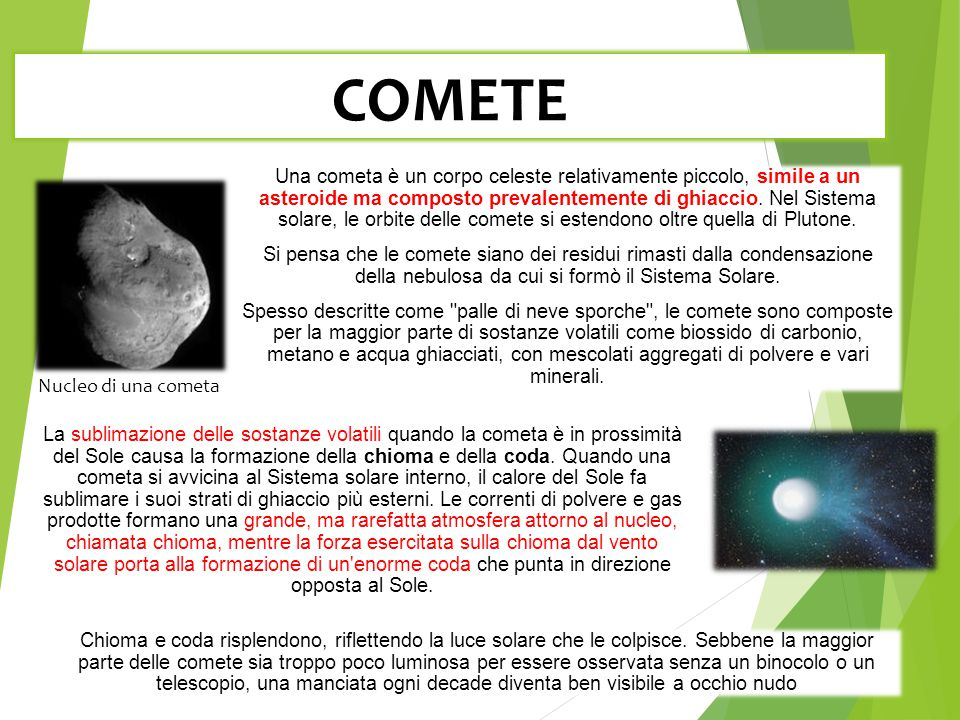 COMETE Chioma e coda risplendono, riflettendo la luce solare che le colpisce. Sebbene la maggior parte delle comete sia troppo poco luminosa per esser