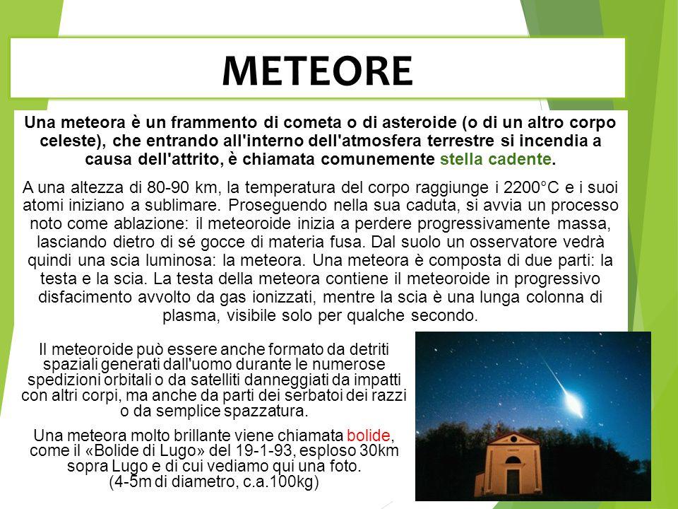 METEORE Una meteora è un frammento di cometa o di asteroide (o di un altro corpo celeste), che entrando all interno dell atmosfera terrestre si incendia a causa dell attrito, è chiamata comunemente stella cadente.