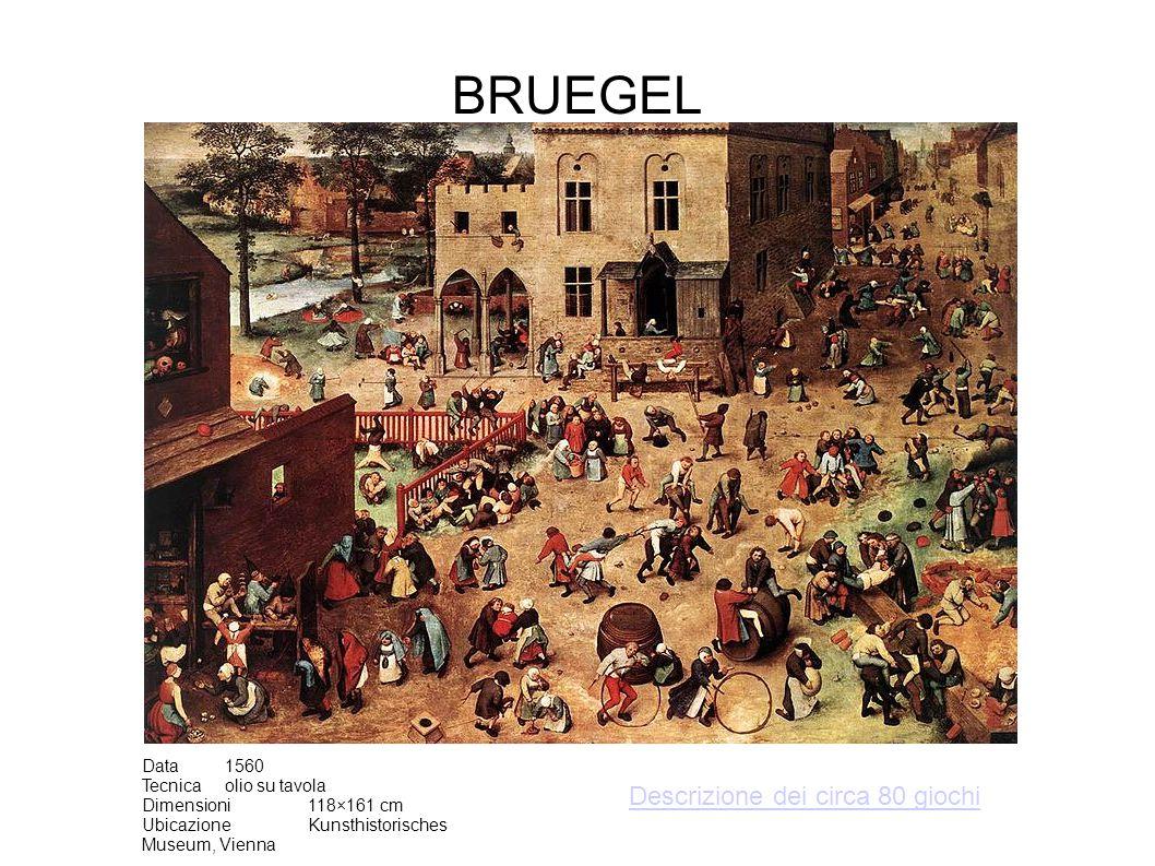BRUEGEL Data1560 Tecnicaolio su tavola Dimensioni118×161 cm UbicazioneKunsthistorisches Museum, Vienna Descrizione dei circa 80 giochi