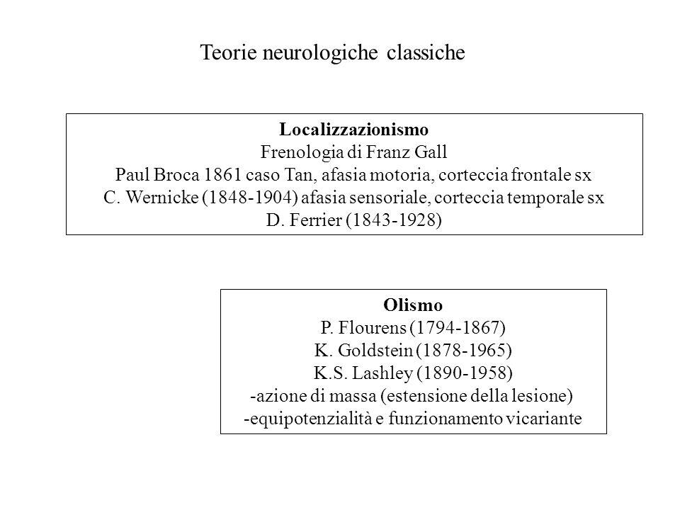 1992 Lo studio dei neuroni dell'ippocampo in topi geneticamente modificati ha permesso a Kandel di verificare sull'animale integro il ruolo del LTP nell'apprendimento di mappe spaziali.