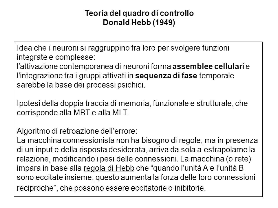 Teoria del quadro di controllo Donald Hebb (1949) Idea che i neuroni si raggruppino fra loro per svolgere funzioni integrate e complesse: l attivazione contemporanea di neuroni forma assemblee cellulari e l integrazione tra i gruppi attivati in sequenza di fase temporale sarebbe la base dei processi psichici.