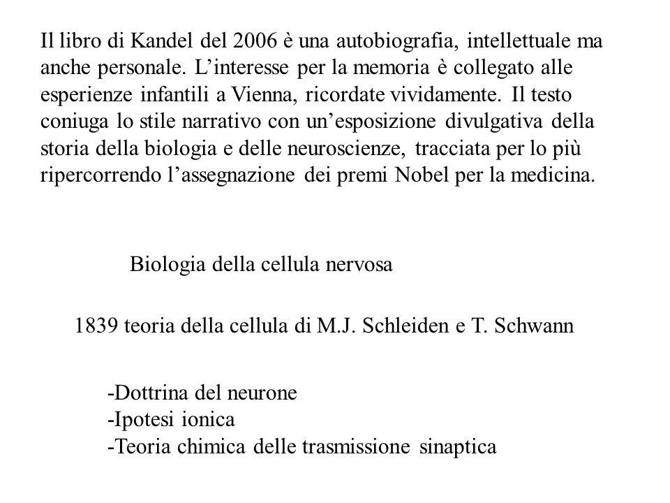 1839 teoria della cellula di M.J. Schleiden e T. Schwann Biologia della cellula nervosa -Dottrina del neurone -Ipotesi ionica -Teoria chimica delle tr
