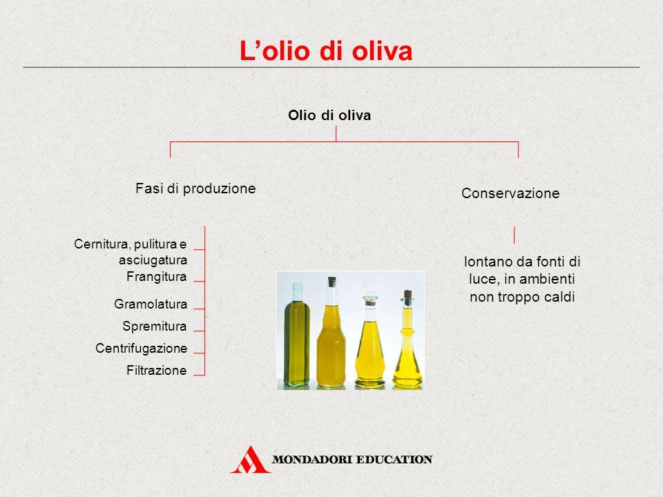 L'olio di oliva Caratteristiche Colore Proprietà Punto di fumo Aroma Olio di oliva Classificazione Olio extravergine di oliva Olio vergine di oliva Olio di oliva vergine lampante