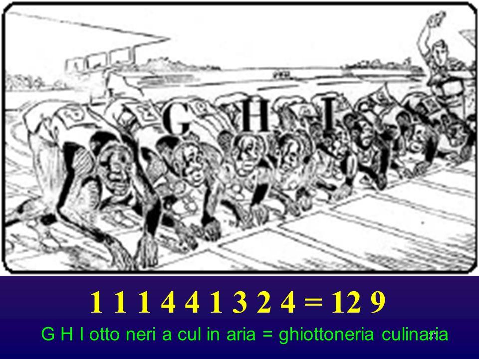 26 1 1 5, 1 8 = 7 9 O G gettò, P ignorato = oggetto pignorato